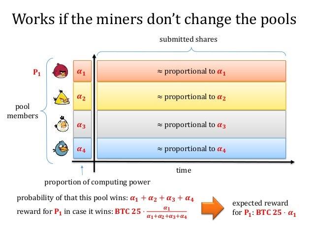 How Mining Pools Work Is Mining Bitcoin Bad