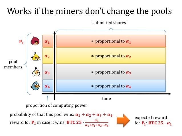 Mining pools and attacks
