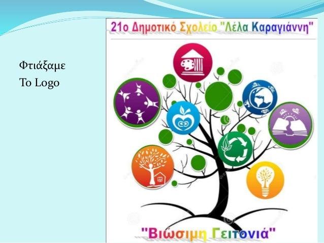 Στείλαμε επιστολή-κάλεσμα συνεργασίας  Στο Δήμο Αθηναίων  Στην Πρόεδρο της 6ης Δημοτικής Κοινότητας  Στο WWF  Στην Ένω...