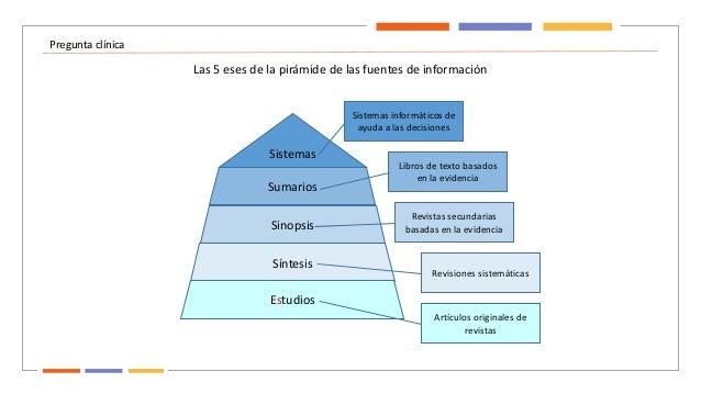 Pregunta clínica Sumarios Sinopsis Síntesis Estudios Sistemas Sistemas informáticos de ayuda a las decisiones Libros de te...