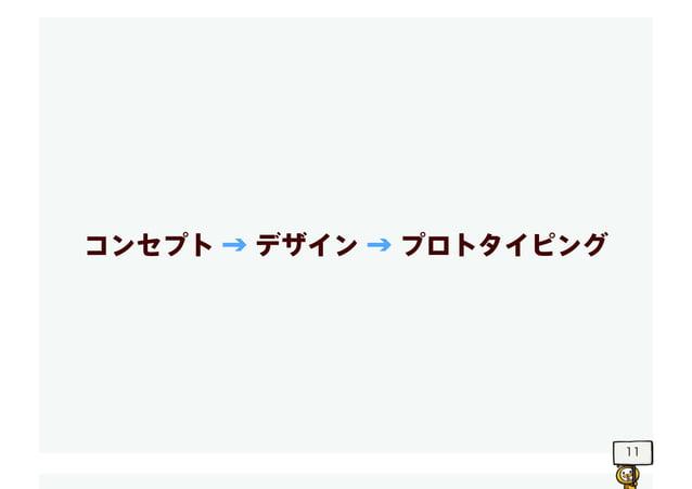 11 コンセプト → デザイン → プロトタイピング