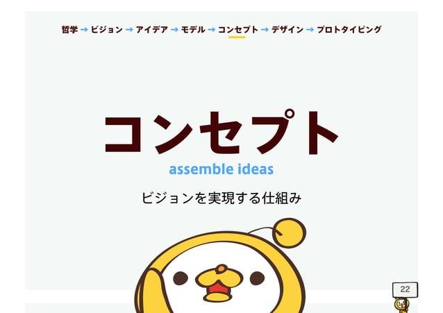 22 コンセプト ビジョンを実現する仕組み assemble ideas 哲学 → ビジョン → アイデア → モデル → コンセプト → デザイン → プロトタイピング