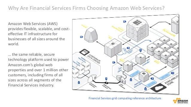 AWS 활용을 통한 금융권 혁신 사례 소개 :: Felix Candelario