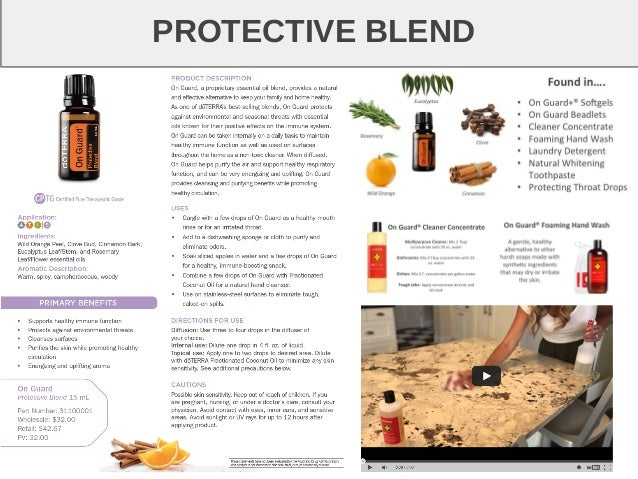 PROTECTIVE BLEND