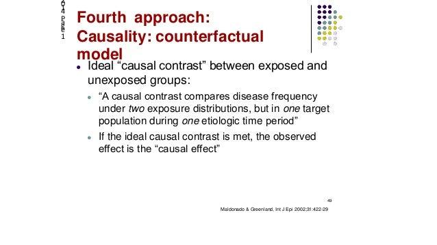 Counterfactual