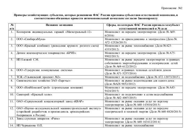 Приложение №2 Примеры хозяйствующих субъектов, которые решениями ФАС России признаны субъектами естественной монополии, и ...
