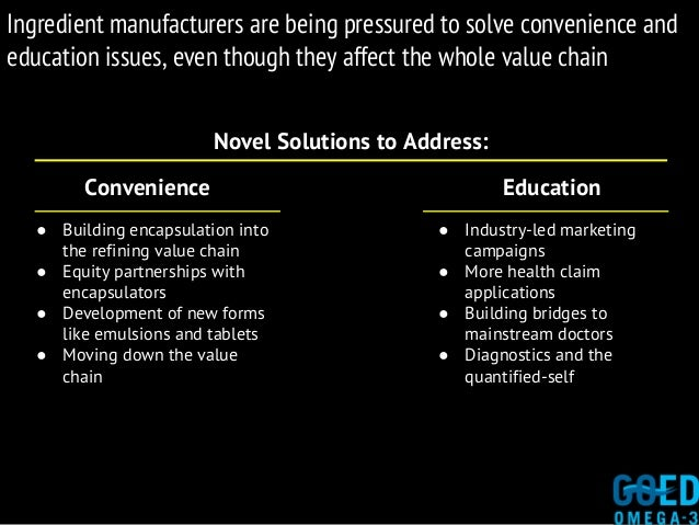 Ingredient manufacturers are being pressured to solve convenience and education issues, even though they affect the whole ...