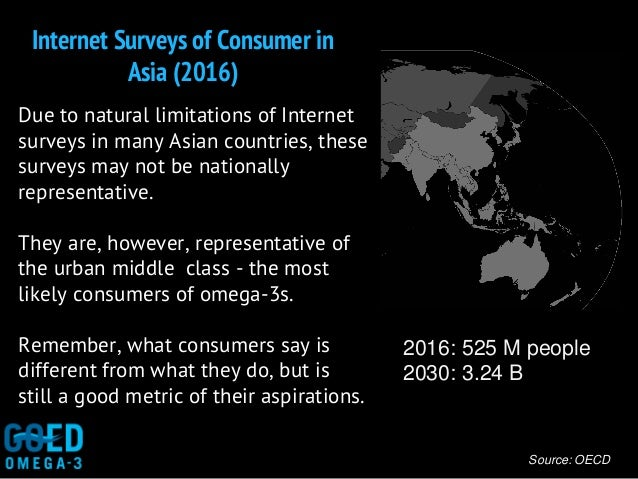 Due to natural limitations of Internet surveys in many Asian countries, these surveys may not be nationally representative...