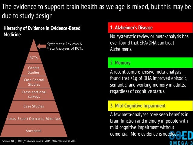 The evidence to support brain health as we age is mixed, but this may be due to study design Anecdotal Ideas, Expert Opini...
