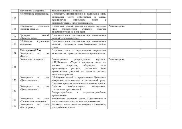 орфограммы с мягким знаком по русскому языку
