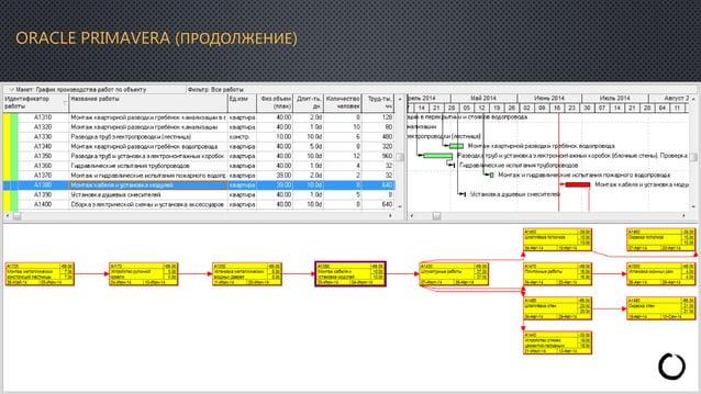 «ГЕРТРУДА» - ЭТО 1. Оперативный контроль себестоимости 2. Объединение работы подразделений 3. Online коммуникации на площа...
