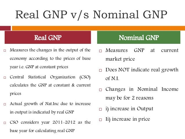 real and nominal gnp