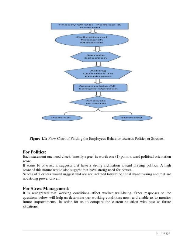Employees Involvement On Organizational Behavior Political Or Stres