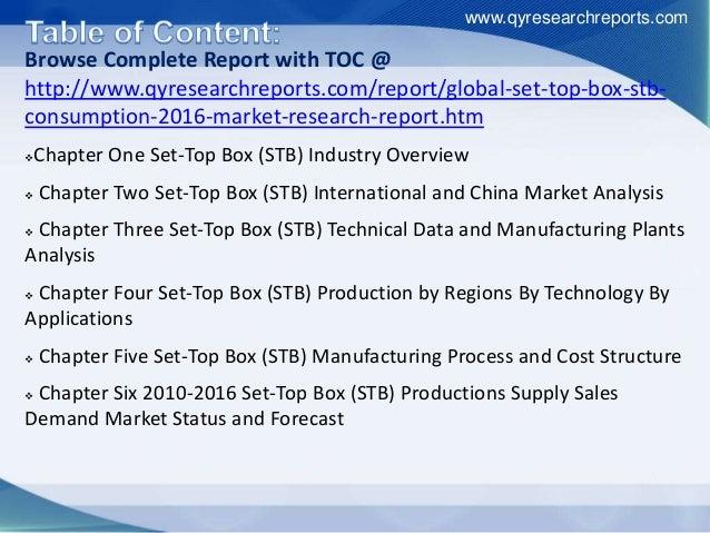 Latest Report Examines Factors Driving Global Set-Top Box