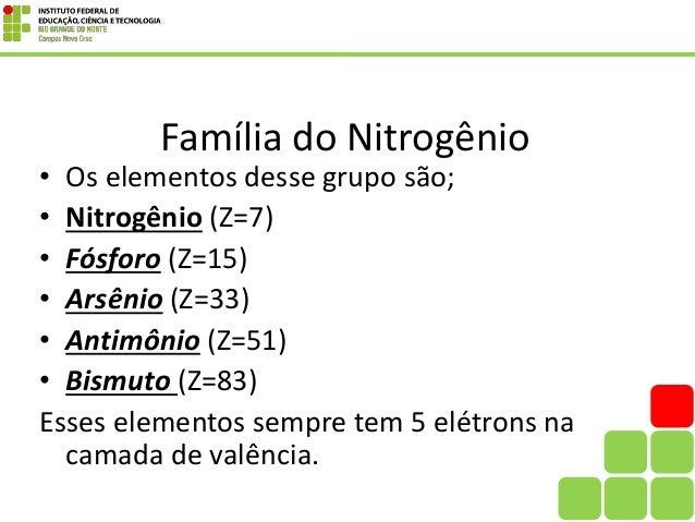 Well-known Familia do Nitrogênio NI27
