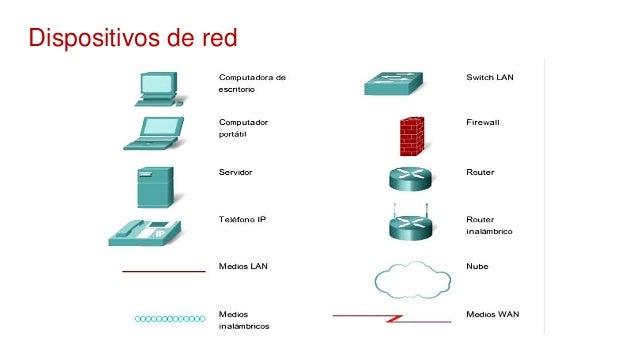 2 Componentes Basicos De Una Red De Computadores