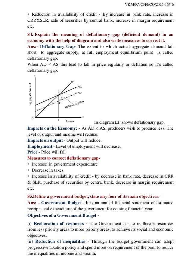 Economics 100 Most Important Questions Cbse