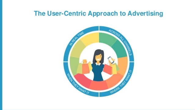 Programmatic: The User-Centric Channel