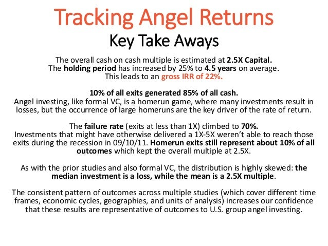 fiban s business angel training business angel returns by robert wi