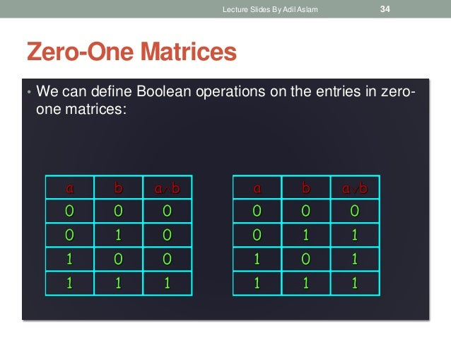 Zero-One Matrices • We can define Boolean operations on the entries in zero- one matrices: Lecture Slides By Adil Aslam 34