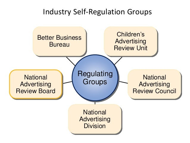 australias media self regulatory system essay A national regulatory authority media essay minority in british india and as a form of self-defense against supervise the media system.