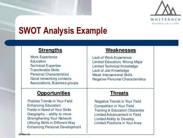Superb 11. 22 Nov 16 SWOT Analysis Example ...