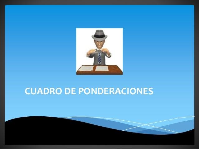 CUADRO DE PONDERACIONES