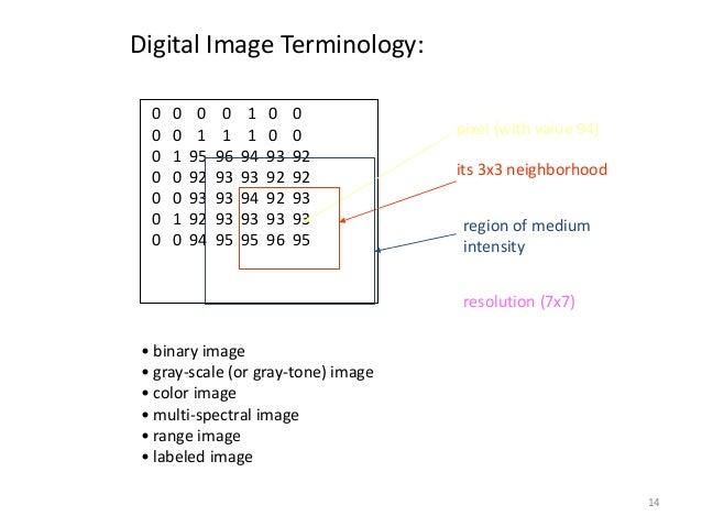 Image filtering Hybrid Images, Oliva et al., http://cvcl.mit.edu/hybridimage.htm