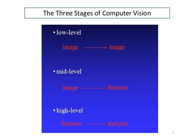 3 The Three Stages of Computer Vision