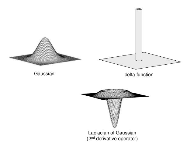 Smoothing filters: Gaussian (cont'd) • σ controls the amount of smoothing • As σ increases, more samples must be obtained ...