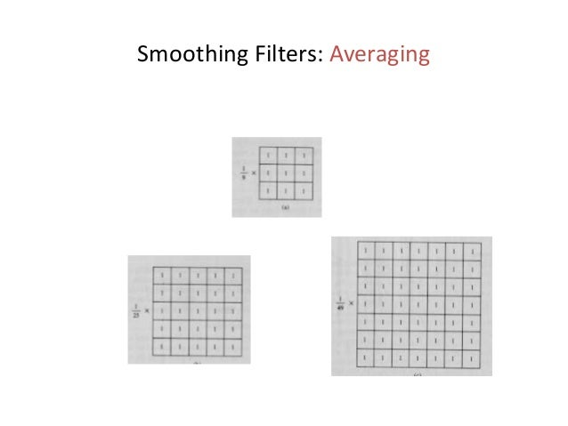 Sharpening Filters: High Boost (cont'd) A=1.4 A=1.9