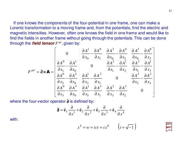 Lorentz Transformation Matrix