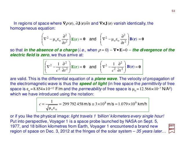 Modern Physics By R Murugesan Pdf