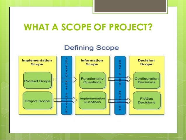 project scope ism450 Tags project management, prepare final project, global treps project, develop scope statement, physical shark tank click to edit the document details share this link with a friend.