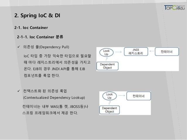 2. Spring IoC & DI 2-1. Ioc Container 2-1-1. Ioc Container 분류  의존성 풀(Dependency Pull) IoC 타입 중 가장 익숙한 타입으로 필요할 때 마다 레지스트리...