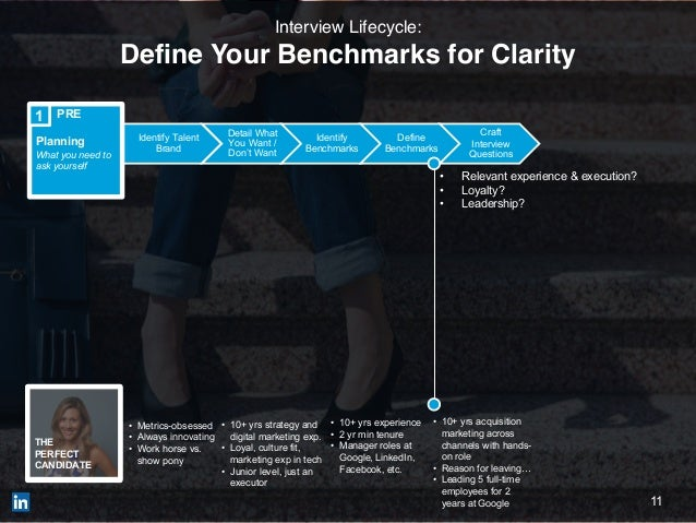 11 Identify Talent Brand Detail What You Want / Don't Want Identify Benchmarks Define Benchmarks Craft Interview Questions...