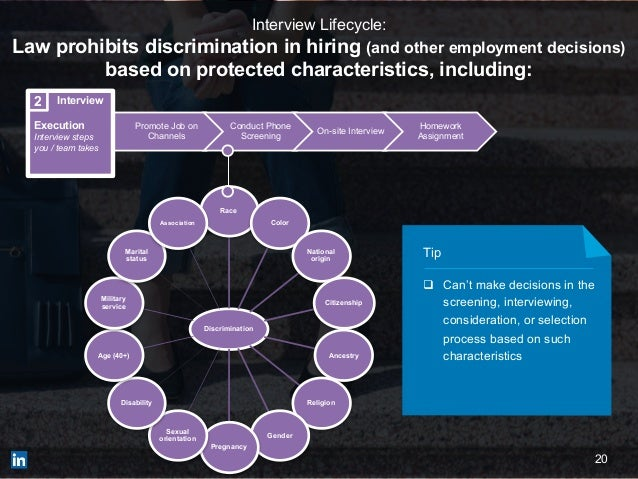 20 Promote Job on Channels Conduct Phone Screening On-site Interview Homework Assignment Interview Execution Interview ste...