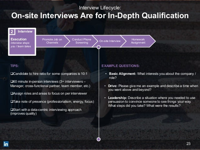 23 Promote Job on Channels Conduct Phone Screening On-site Interview Homework Assignment Interview Execution Interview ste...