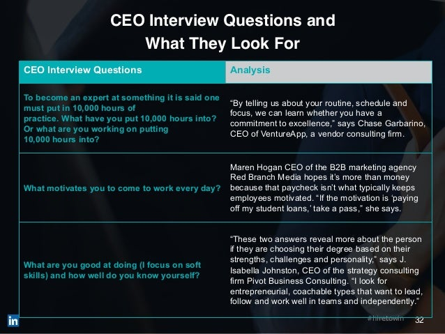32#hiretowin CEO Interview Questions and What They Look For CEO Interview Questions Analysis To become an expert at someth...