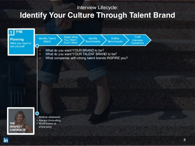 8 Interview Lifecycle: Identify Your Culture Through Talent Brand Identify Talent Brand Detail What You Want / Don't Want ...
