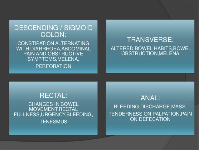 Clinical Features Of Right Colonic Cancer