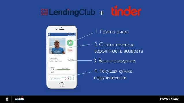 условия рефинансирования кредитов в почта банке россии физическому лицу