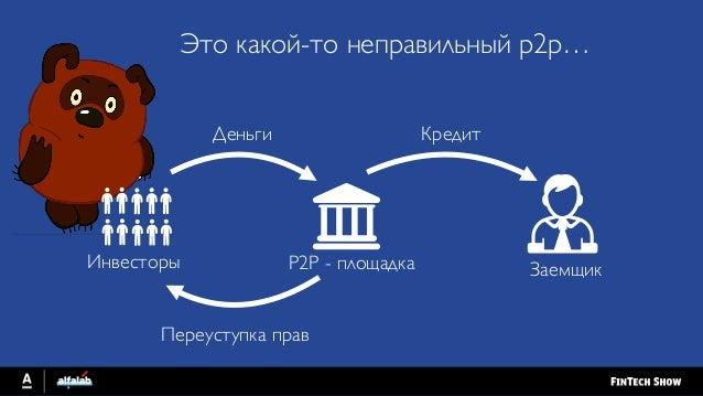 центр инвест условия кредита