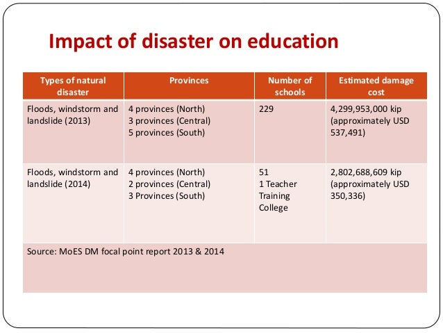 Disaster risk reduction policies and practice in lao pdr Slide 3