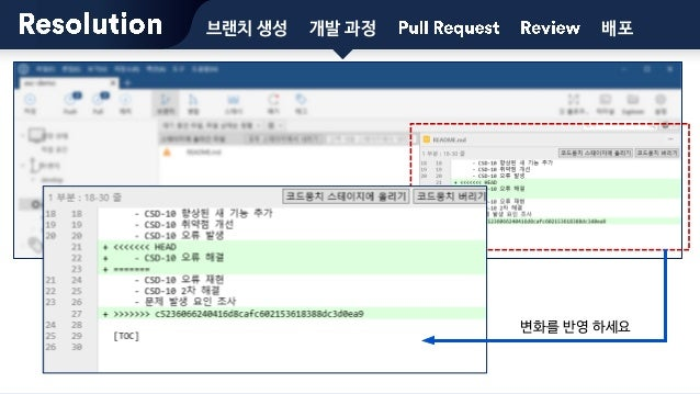 브랜치 생성 개발 과정 배포 리뷰 후 승인 !