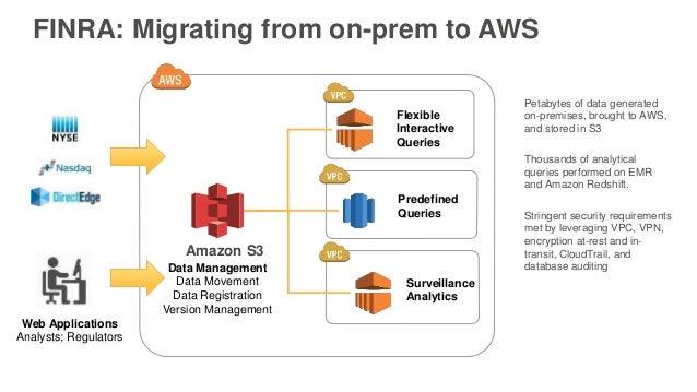 Migrating Big Data Workloads To Amazon Emr June 2017 Aws