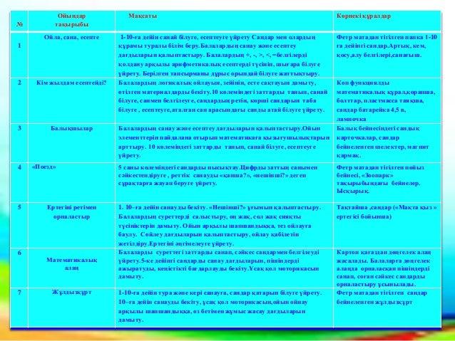 2 мәуе презента бағдарла Slide 3