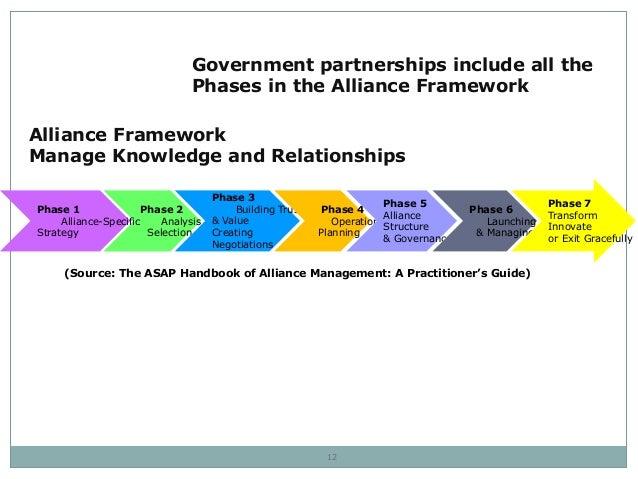 developing your strategic partnership for long term growth rh slideshare net