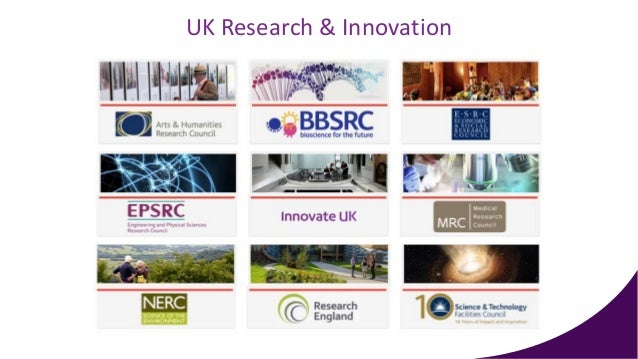 Research & Innovation Growth & Diffusion Slide 2