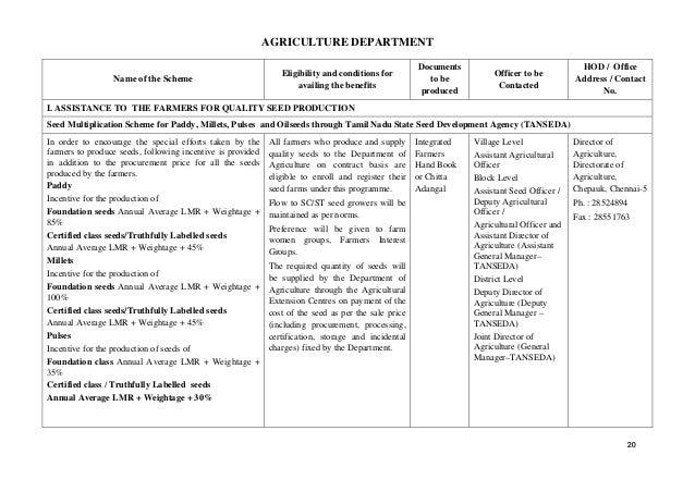 Tamil Nadu Government Job Notifications – TN Govt Jobs ...